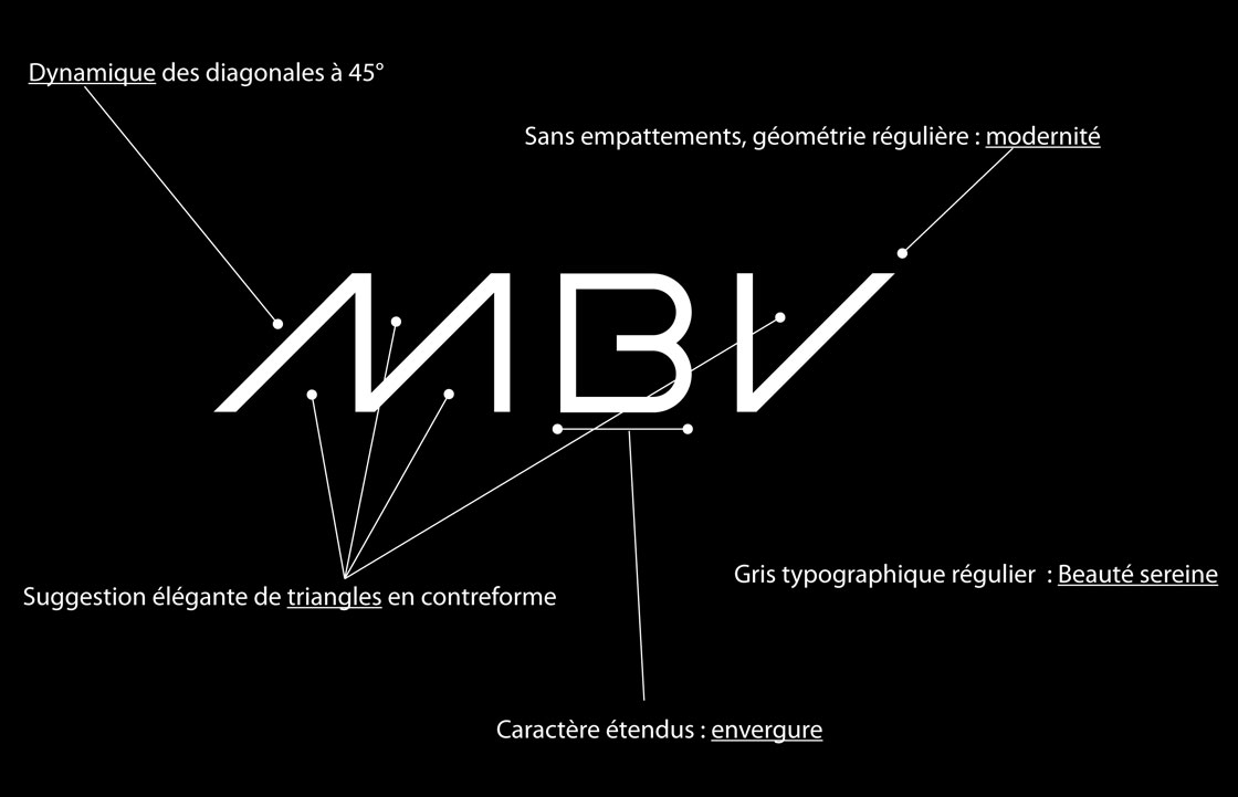 MBV Création d'un logotype à la construction résolument moderne